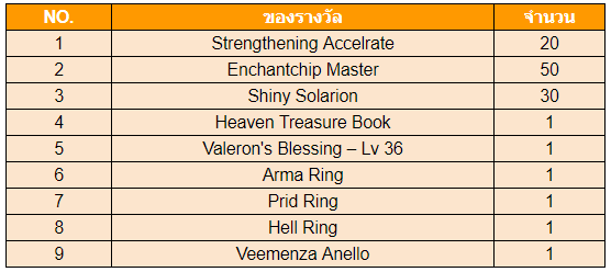 [GE]: Veemenza Lucky Draw on June 2020